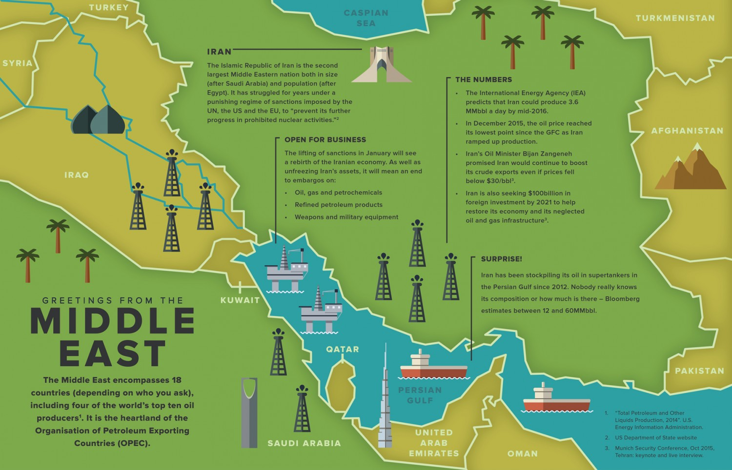 Tehran Middle East Map.Rigforce Dossier Iran And The Middle East Rigforce